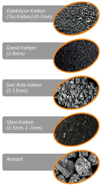 karbonlar-sol